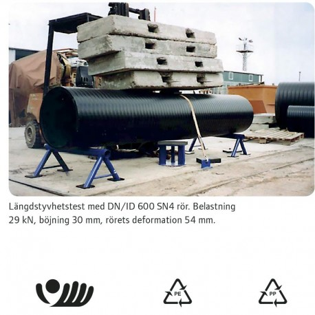 80x1200cm Weholite SN8 pontoner