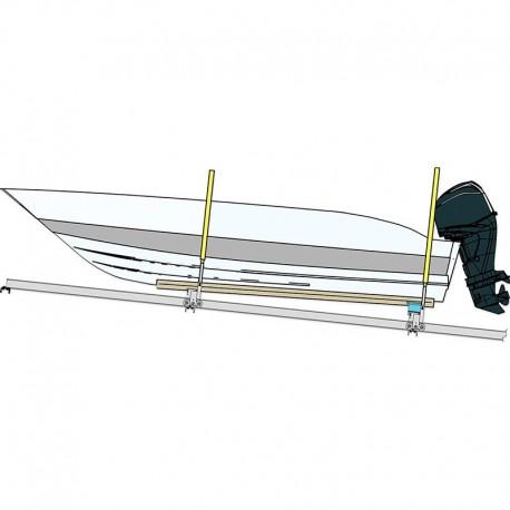 Höjning 100mm - båtslip