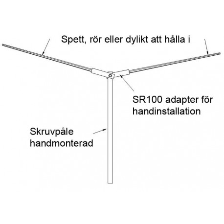 SR100 Adapter för handinstallation
